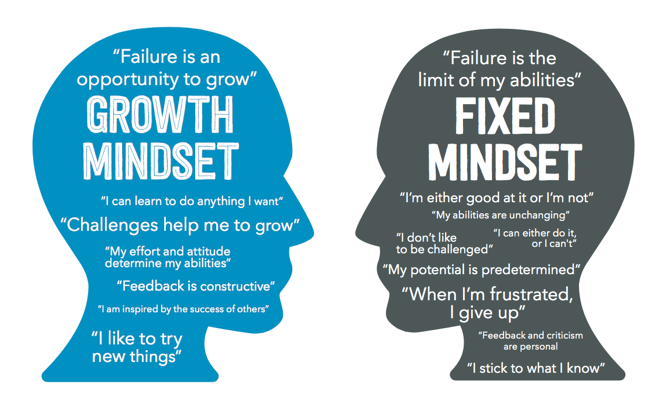 growthmindset1
