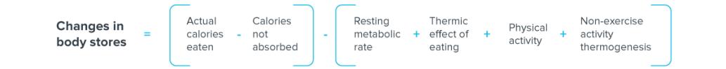 metabolism corrected
