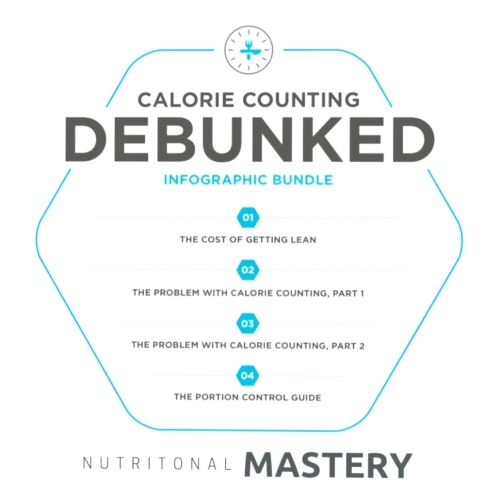 Calorie Counting Debunked Cover